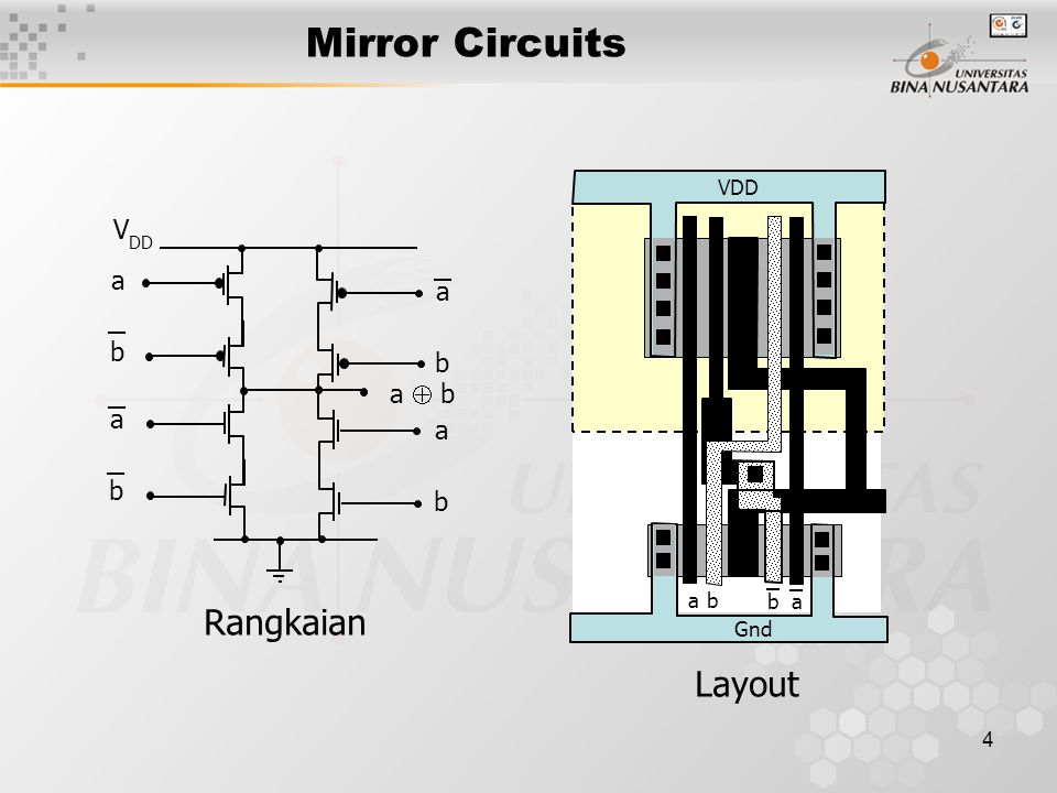 Mirror Circuits Gnd a b VDD Layout VDD a b a  b Rangkaian