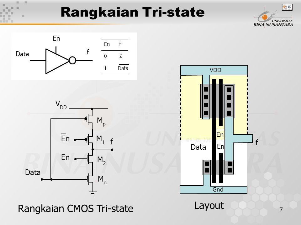 Rangkaian CMOS Tri-state