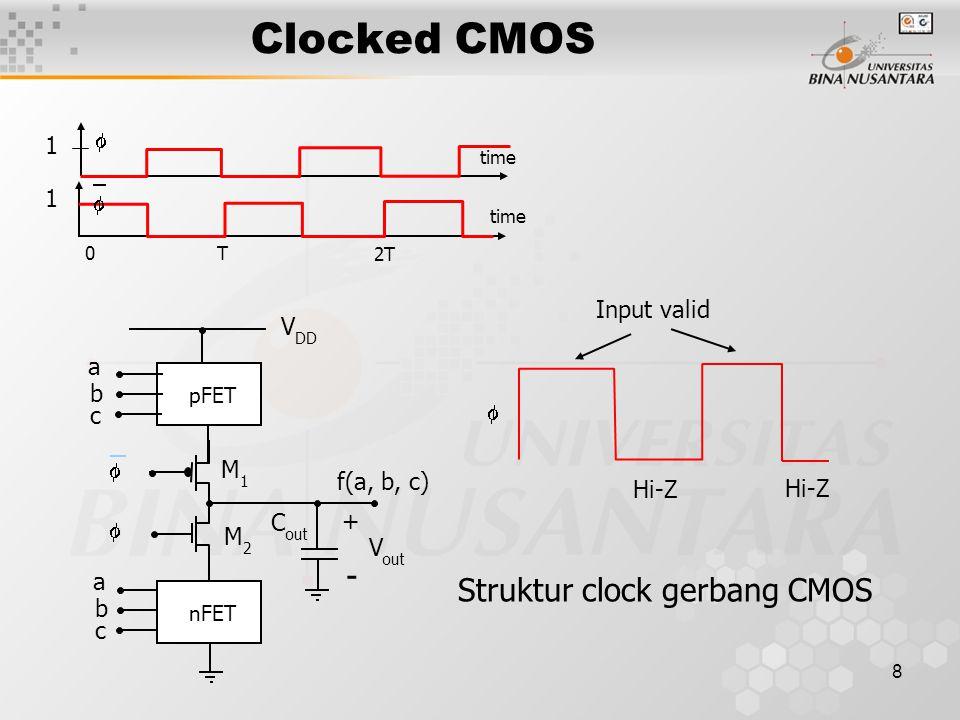 Struktur clock gerbang CMOS