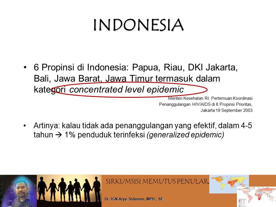 INDONESIA 6 Propinsi di Indonesia: Papua, Riau, DKI Jakarta, Bali, Jawa Barat, Jawa Timur termasuk dalam kategori concentrated level epidemic.