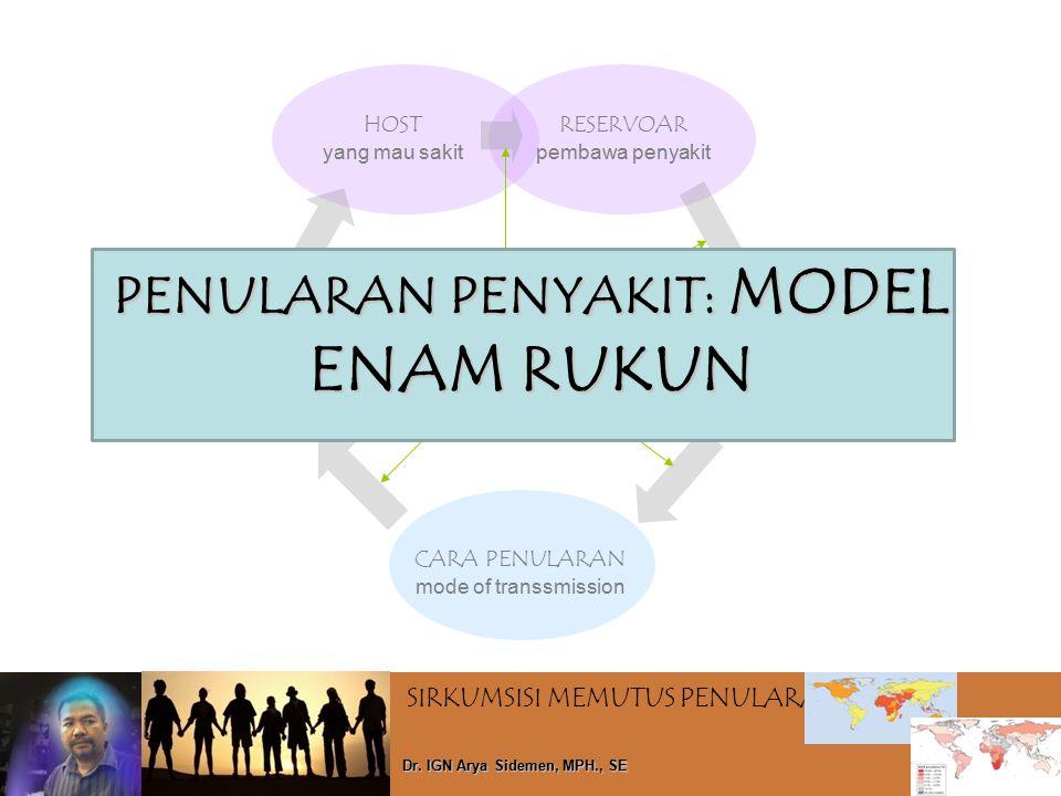 PENULARAN PENYAKIT: MODEL ENAM RUKUN