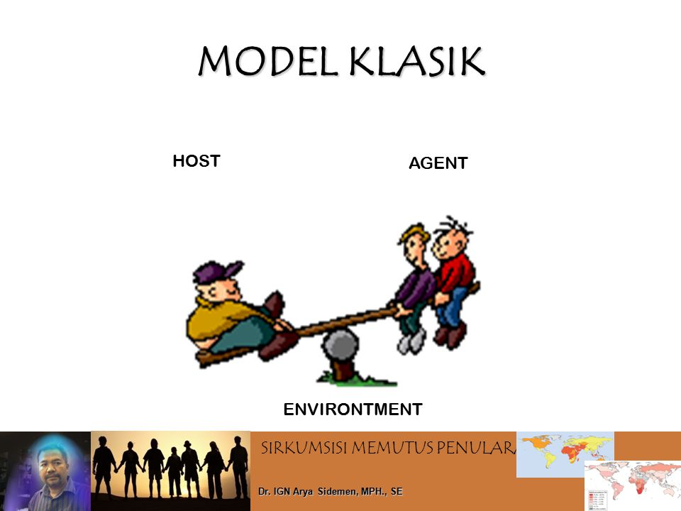 MODEL KLASIK HOST AGENT ENVIRONTMENT