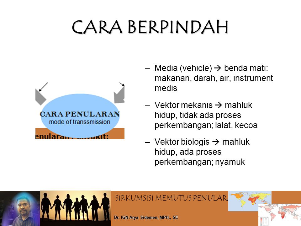 CARA BERPINDAH Media (vehicle)  benda mati: makanan, darah, air, instrument medis.