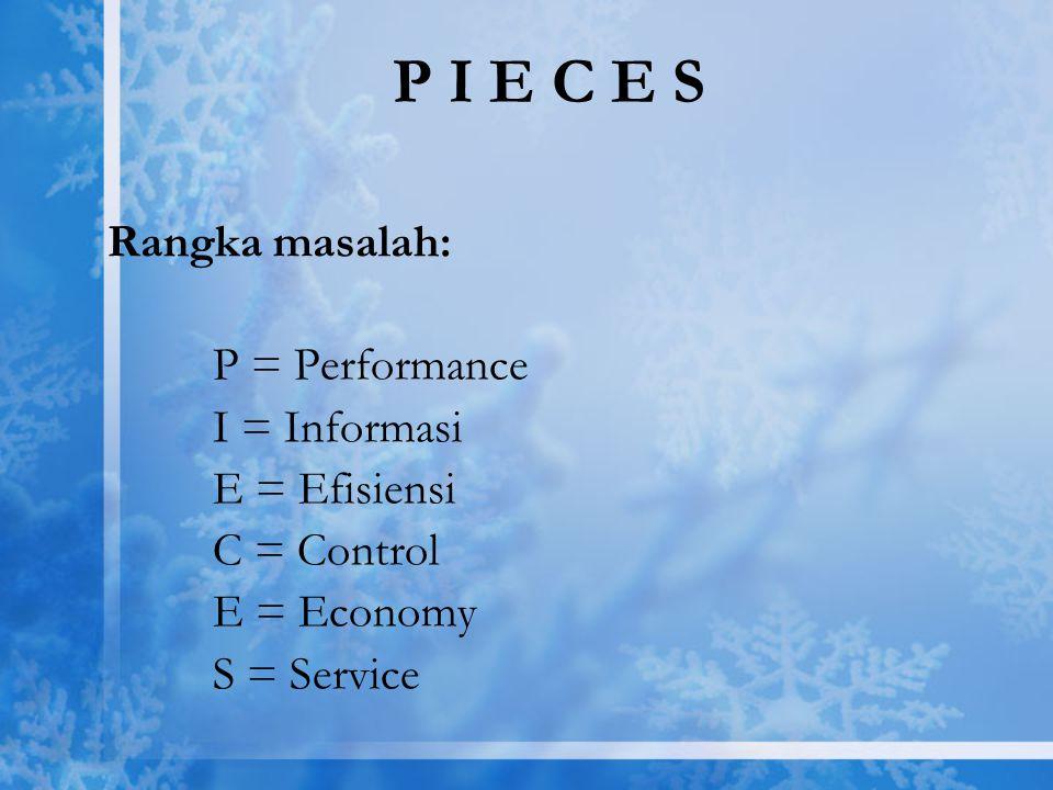 P I E C E S Rangka masalah: P = Performance I = Informasi