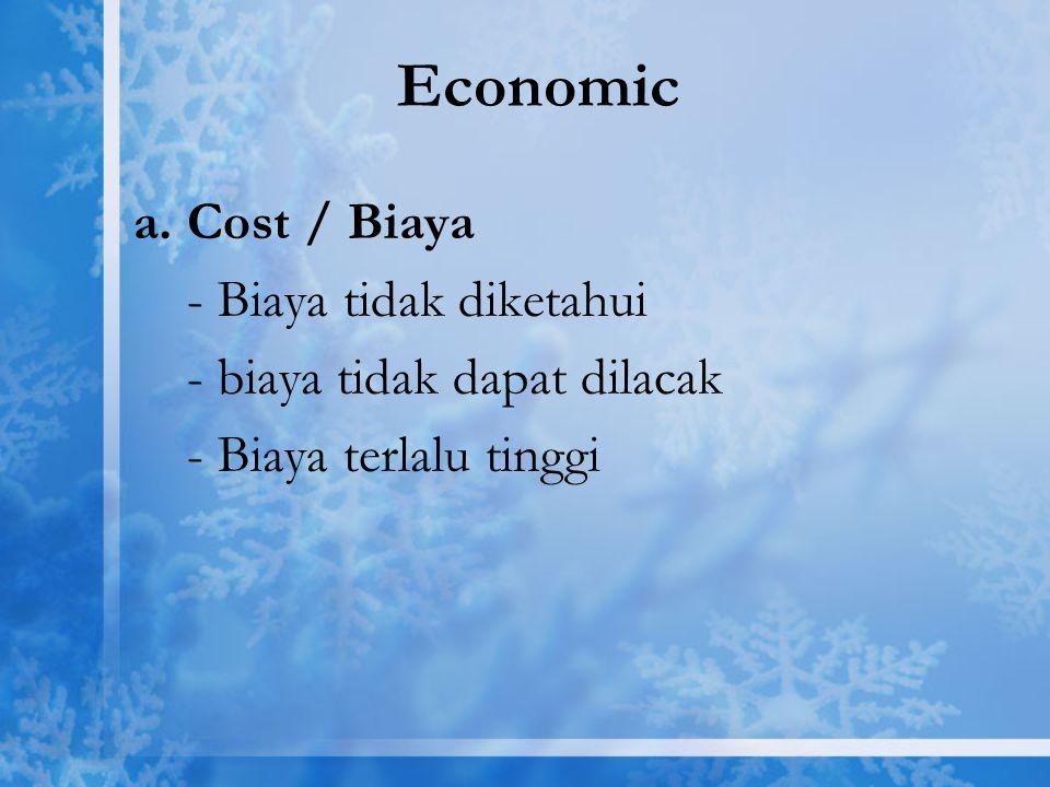 Economic a. Cost / Biaya - Biaya tidak diketahui