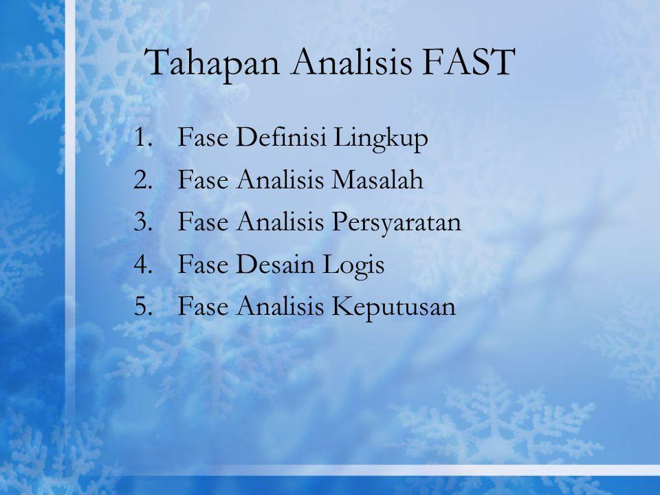 Tahapan Analisis FAST Fase Definisi Lingkup Fase Analisis Masalah