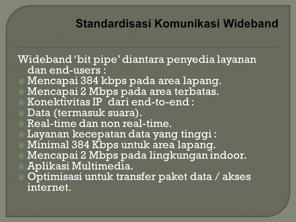 Standardisasi Komunikasi Wideband