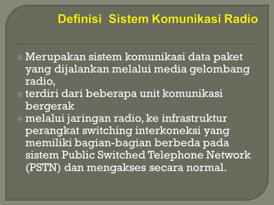 Definisi Sistem Komunikasi Radio