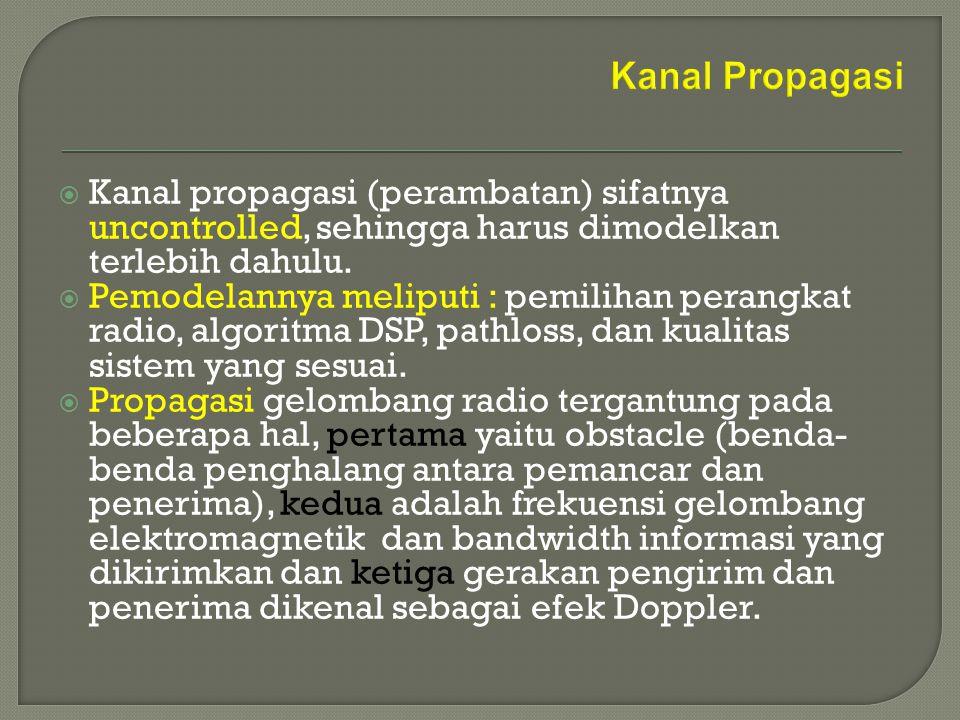 Kanal Propagasi Kanal propagasi (perambatan) sifatnya uncontrolled, sehingga harus dimodelkan terlebih dahulu.