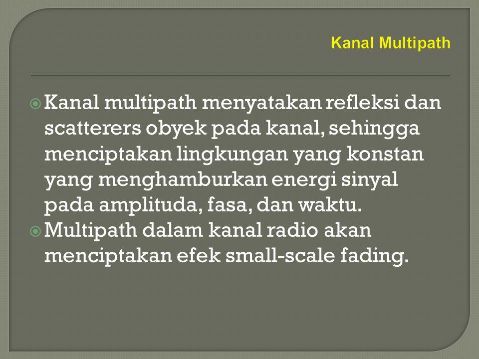 Multipath dalam kanal radio akan menciptakan efek small-scale fading.