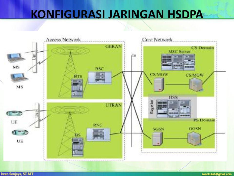 konfigurasi jaringan hsdpa