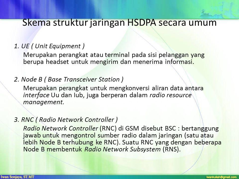 Skema struktur jaringan HSDPA secara umum