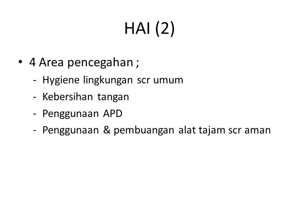 HAI (2) 4 Area pencegahan ; Hygiene lingkungan scr umum