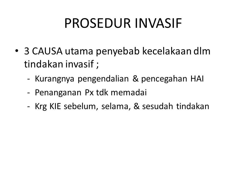 PROSEDUR INVASIF 3 CAUSA utama penyebab kecelakaan dlm tindakan invasif ; Kurangnya pengendalian & pencegahan HAI.