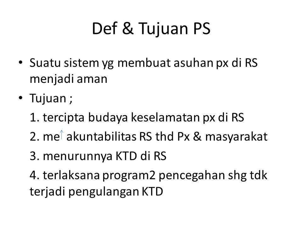 Def & Tujuan PS Suatu sistem yg membuat asuhan px di RS menjadi aman