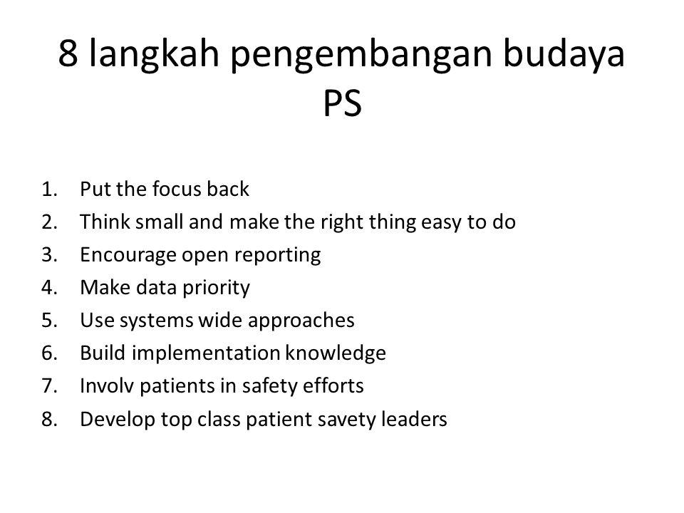 8 langkah pengembangan budaya PS
