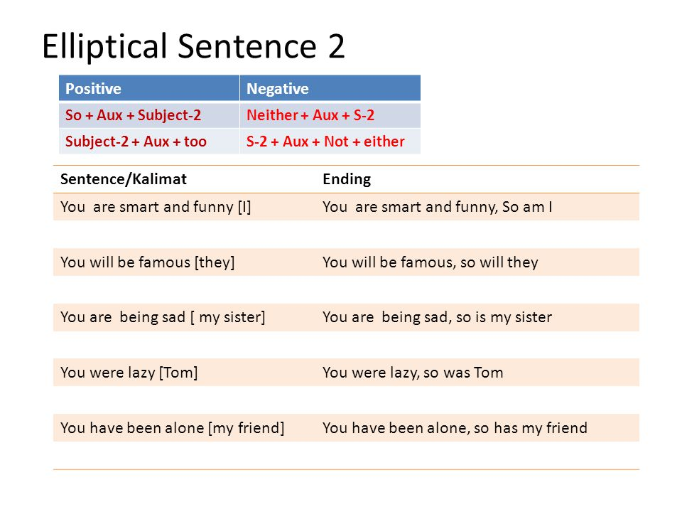 Elliptical Sentence 2 Positive Negative Sentence/Kalimat Ending