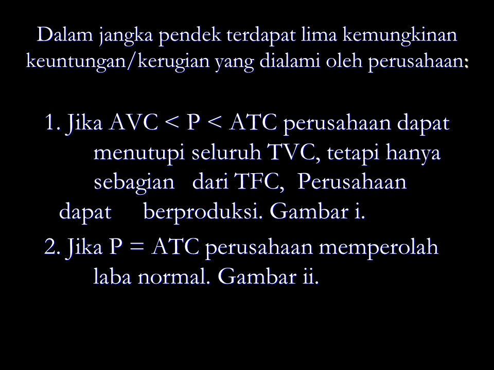 2. Jika P = ATC perusahaan memperolah laba normal. Gambar ii.