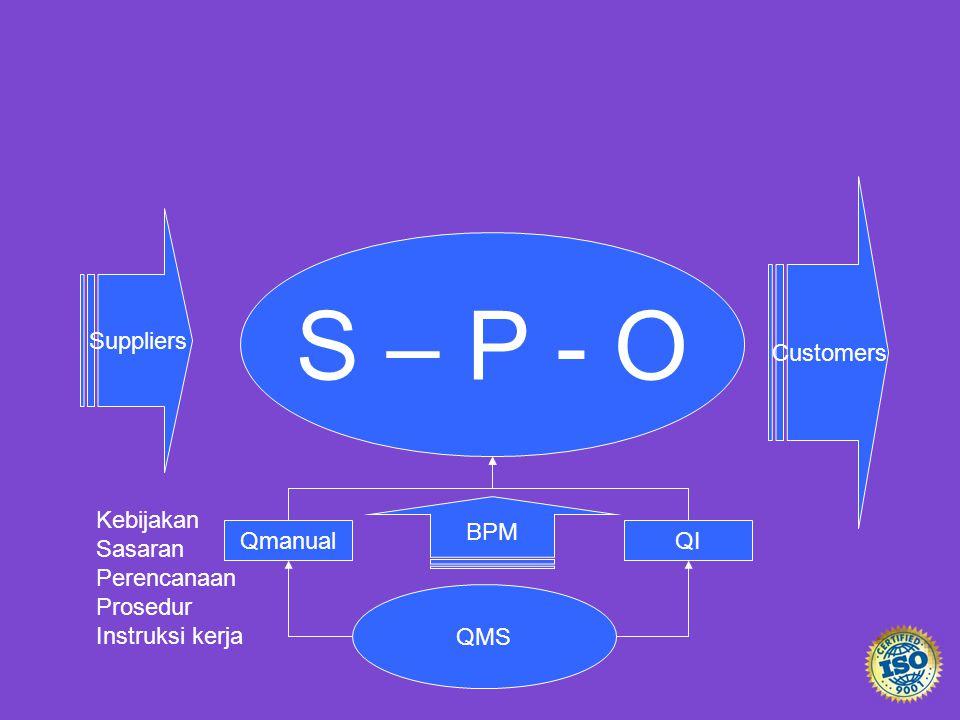 S – P - O Customers Suppliers BPM Kebijakan Sasaran Perencanaan