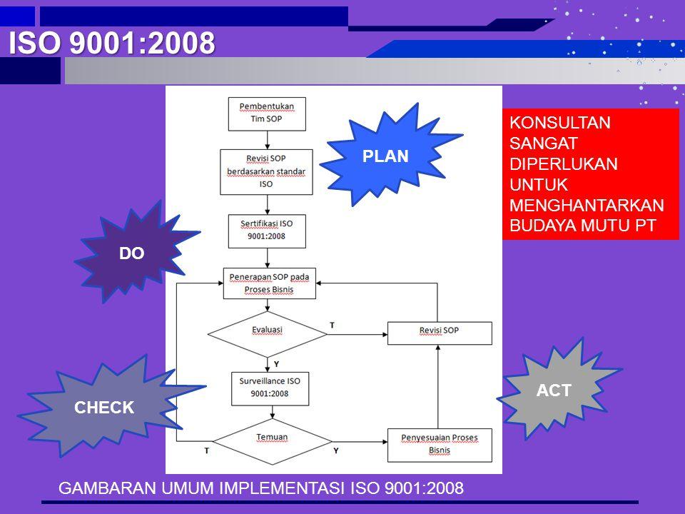 ISO 9001:2008 PLAN. KONSULTAN SANGAT DIPERLUKAN UNTUK MENGHANTARKAN BUDAYA MUTU PT. DO. ACT. CHECK.