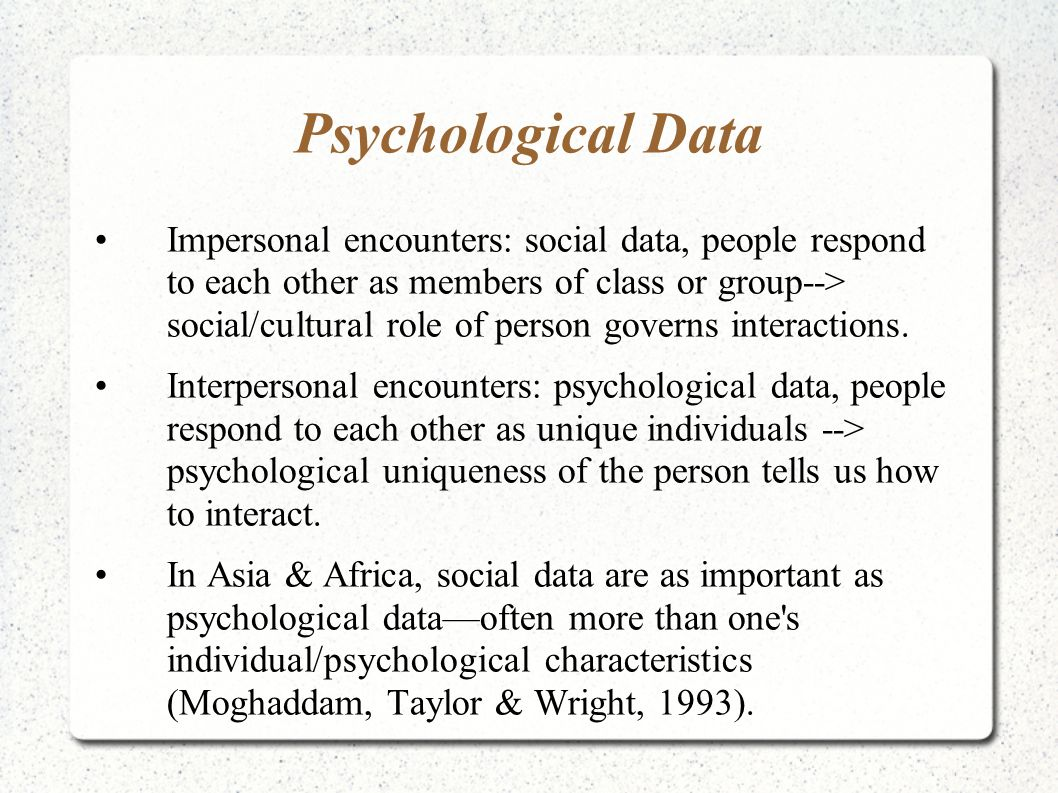 Psychological Data