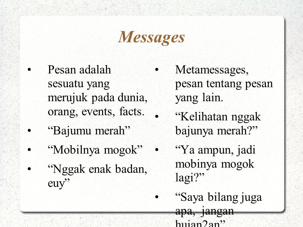 Messages Pesan adalah sesuatu yang merujuk pada dunia, orang, events, facts. Bajumu merah Mobilnya mogok