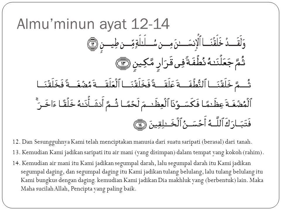 Almu'minun ayat 12-14 12. Dan Sesungguhnya Kami telah menciptakan manusia dari suatu saripati (berasal) dari tanah.