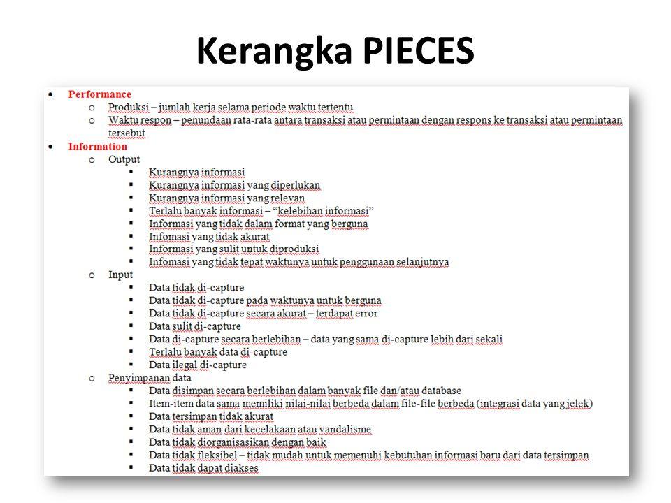 Kerangka PIECES