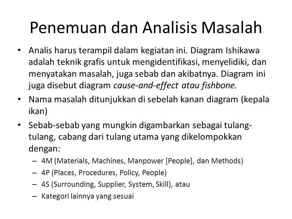 Penemuan dan Analisis Masalah