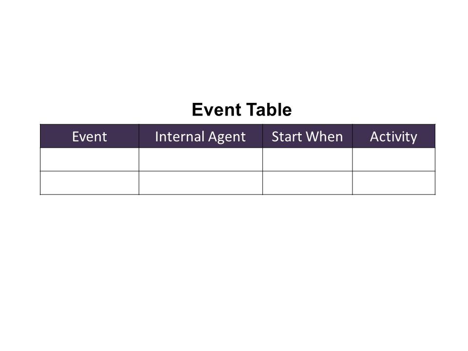 Event Table Event Internal Agent Start When Activity