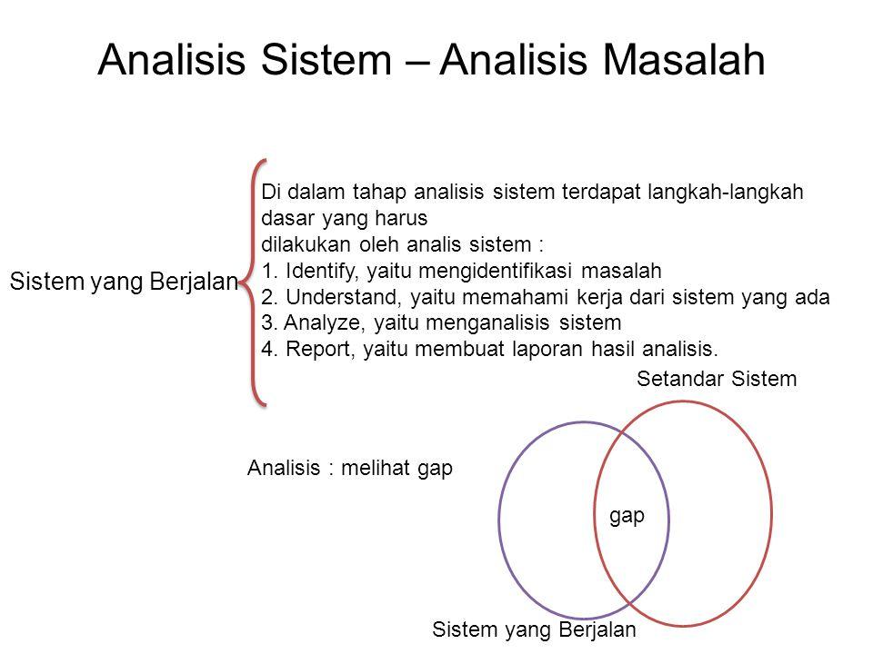 Analisis Sistem – Analisis Masalah