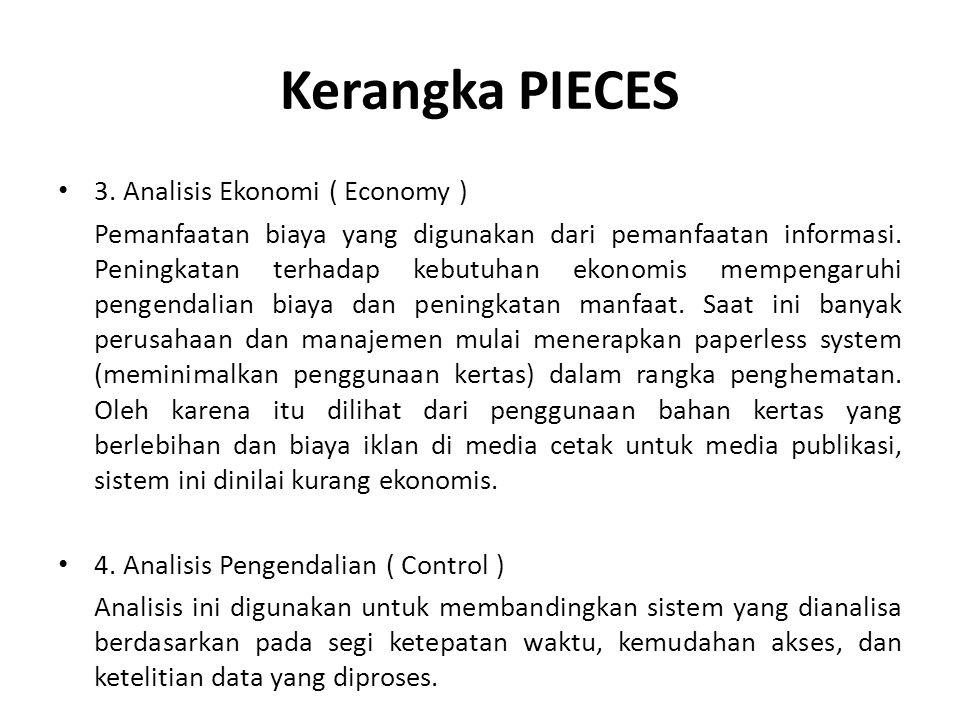 Kerangka PIECES 3. Analisis Ekonomi ( Economy )
