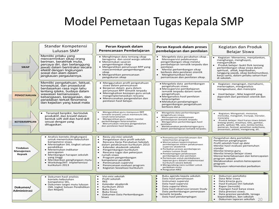Model Pemetaan Tugas Kepala SMP