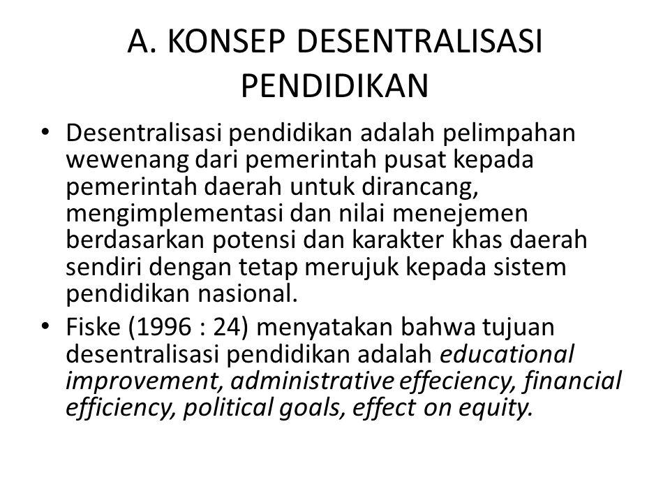 A. KONSEP DESENTRALISASI PENDIDIKAN