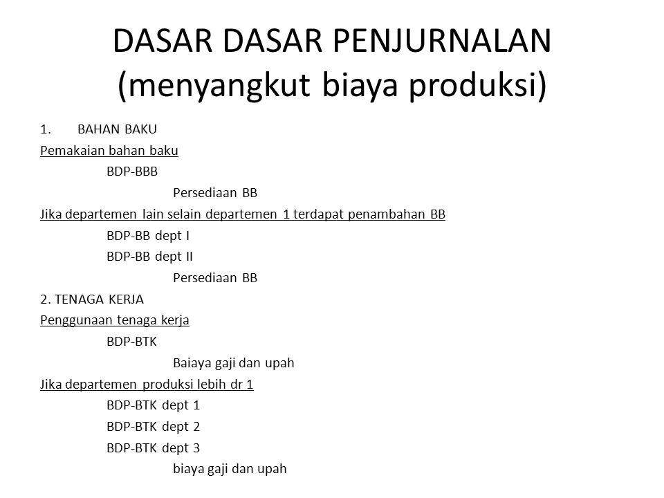 DASAR DASAR PENJURNALAN (menyangkut biaya produksi)