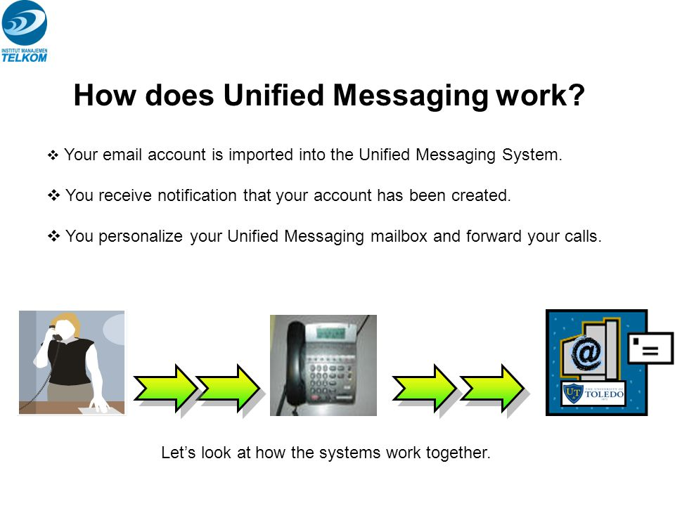 How does Unified Messaging work