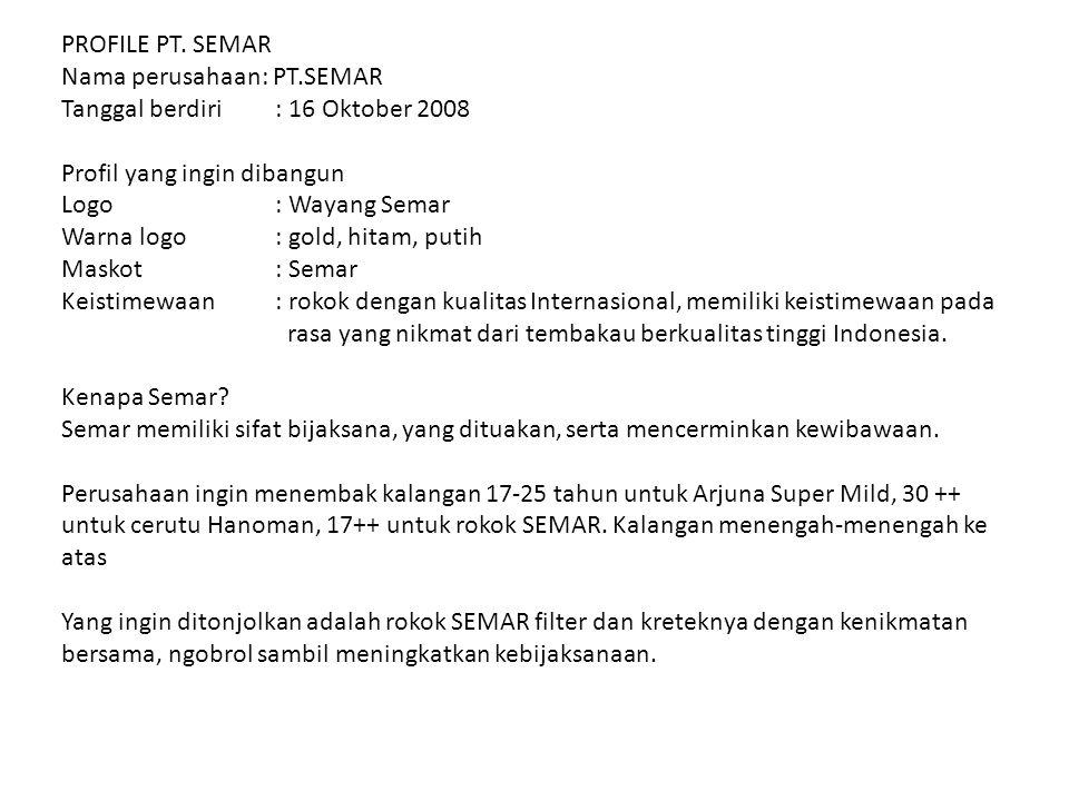 PROFILE PT. SEMAR Nama perusahaan: PT.SEMAR. Tanggal berdiri : 16 Oktober 2008. Profil yang ingin dibangun.