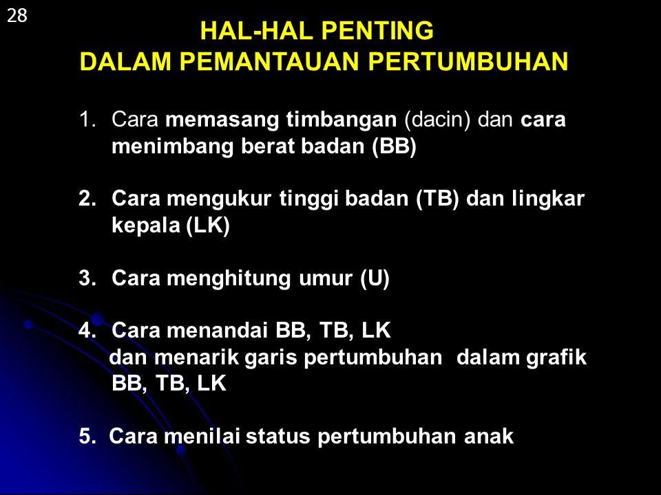HAL-HAL PENTING DALAM PEMANTAUAN PERTUMBUHAN