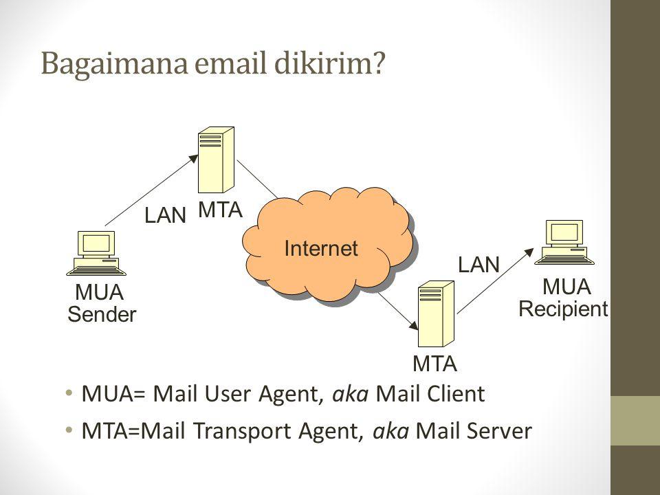 Bagaimana email dikirim