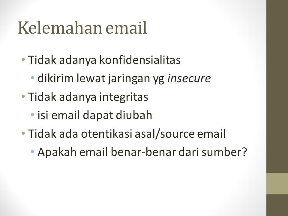 Kelemahan email Tidak adanya konfidensialitas