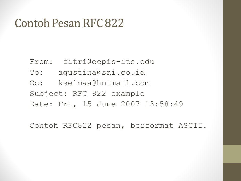 Contoh Pesan RFC 822