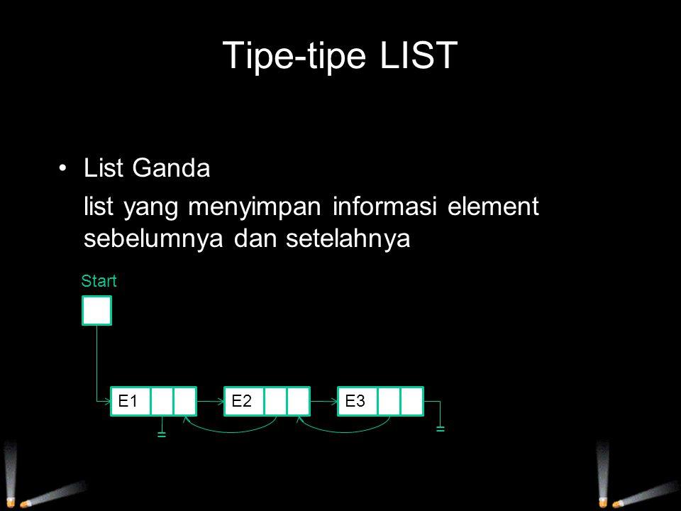 Tipe-tipe LIST List Ganda