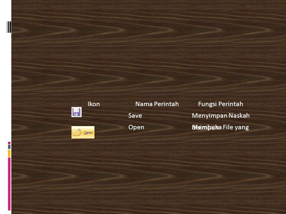 Ikon Nama Perintah Fungsi Perintah Save Menyimpan Naskah Open Membuka File yang disimpan