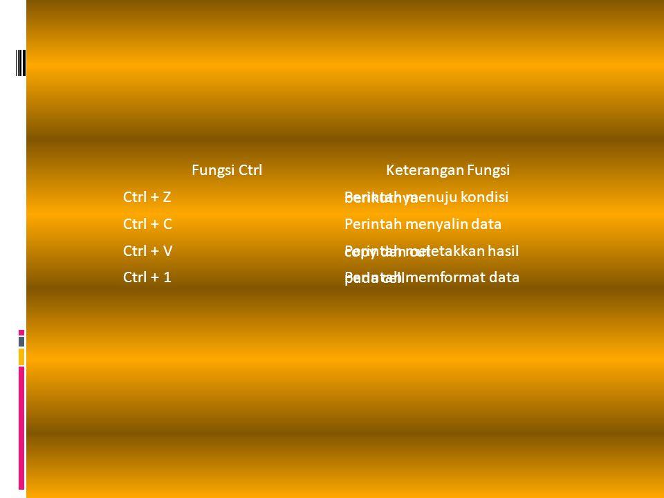 Fungsi Ctrl Keterangan Fungsi. Ctrl + Z. Perintah menuju kondisi berikutnya. Ctrl + C. Perintah menyalin data.