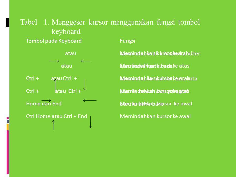 Tabel 1. Menggeser kursor menggunakan fungsi tombol keyboard