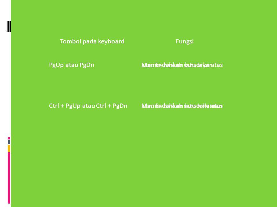 Tombol pada keyboard Fungsi. PgUp atau PgDn. Memindahkan kursor ke atas atau ke bawah satu layar.