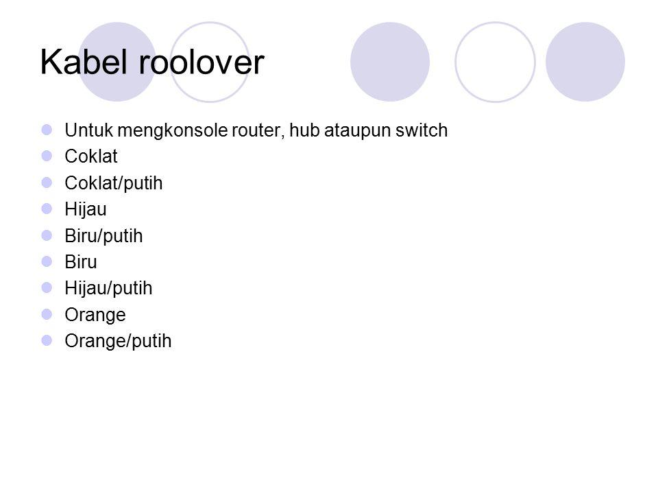 Kabel roolover Untuk mengkonsole router, hub ataupun switch Coklat