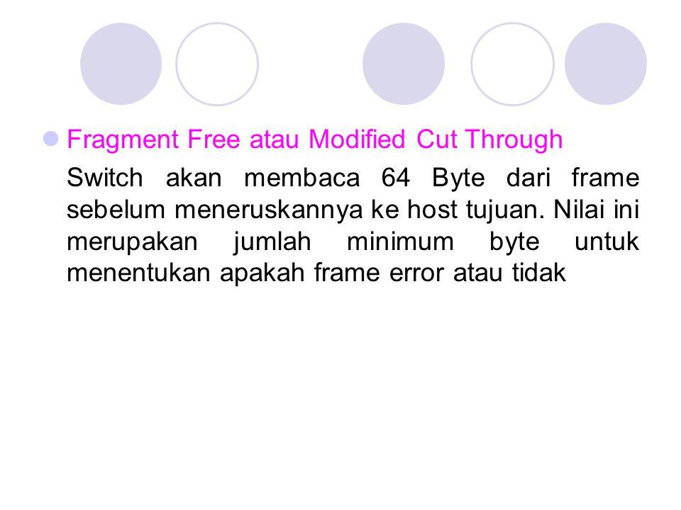 Fragment Free atau Modified Cut Through