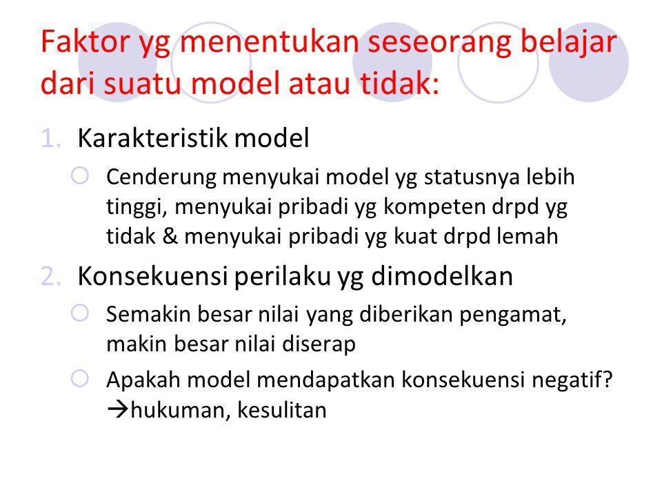 Faktor yg menentukan seseorang belajar dari suatu model atau tidak: