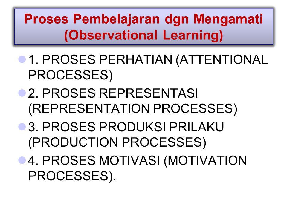 Proses Pembelajaran dgn Mengamati (Observational Learning)